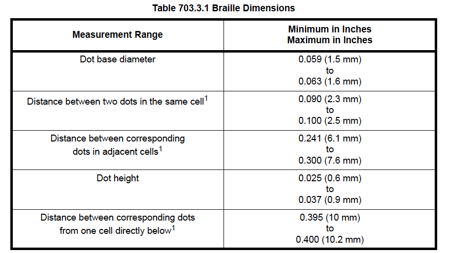 Braille Dimensions